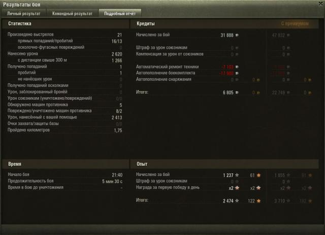 RU251 scout_n_damag_3.jpg